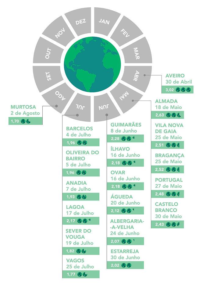 infografia_resultados_3-02.jpg