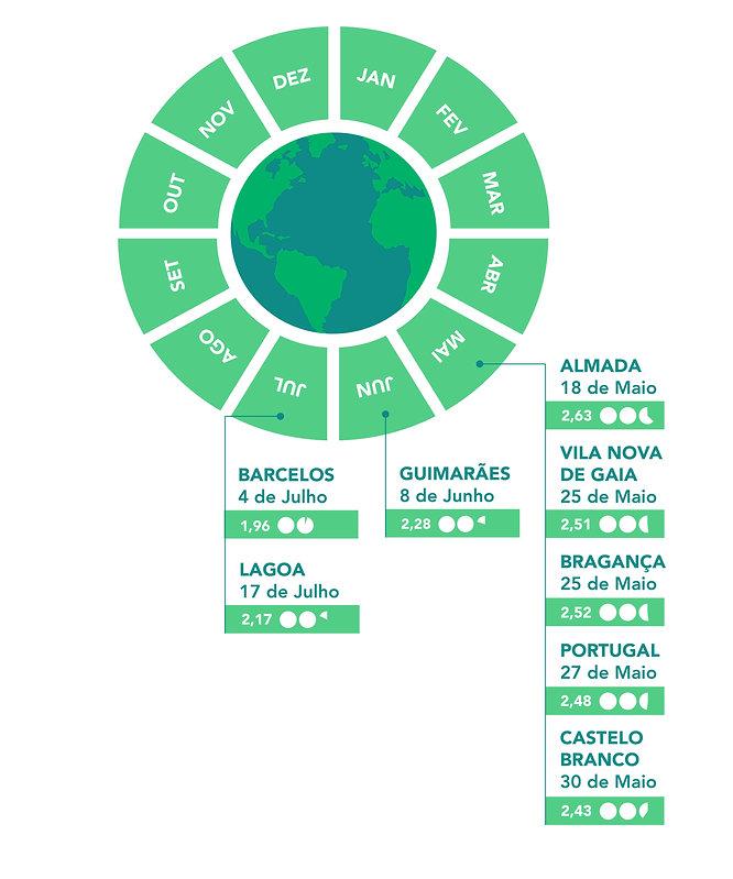 infografia_resultados_2-03.jpg