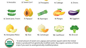 Save $$ - The Fruits and Veggies You Don't Have To Purchase Organic (but still wash them well)