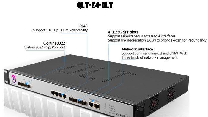 QLT-E4-OLT POWERED BY QLT