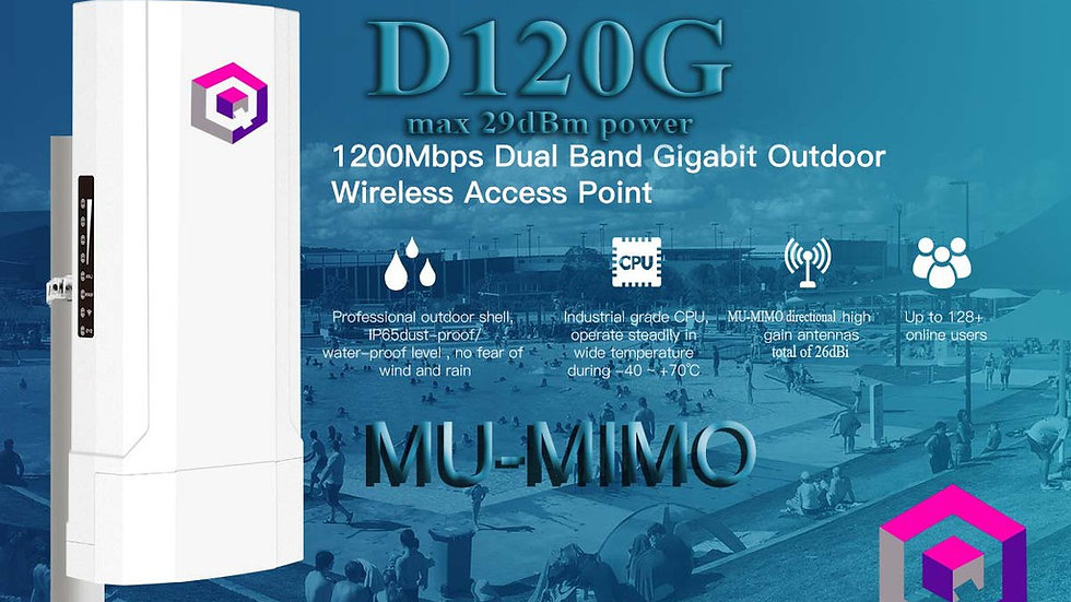 D120G (MU-MIMO)