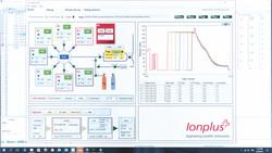 Ionplus LMP