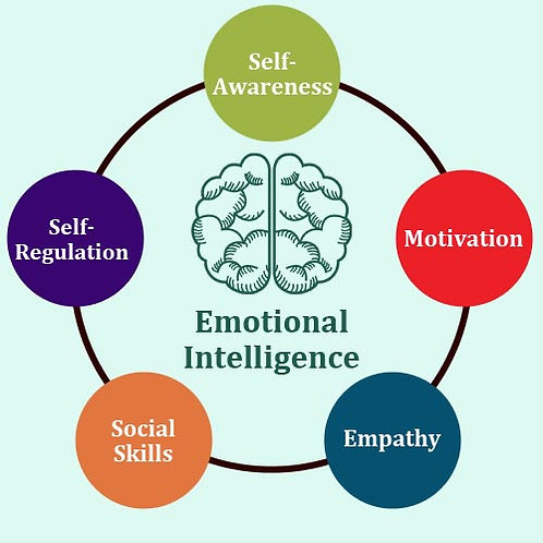 May 2021 Webinar - Emotional Intelligence Skills