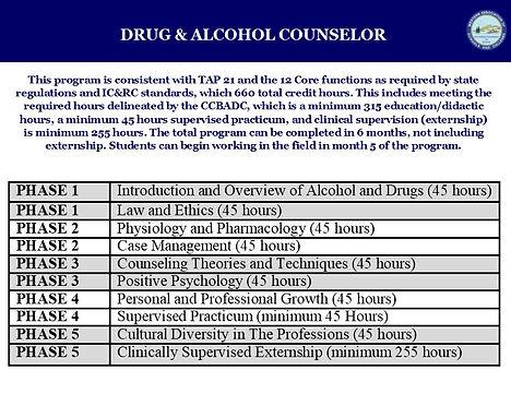 Postcard Drug & Alcohol Counselor.pub.jp