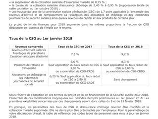 CSG, cotisations salariales d'assurance maladie et d'assurance chômage au 1er janv