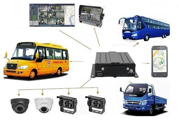 Видеонаблюдение в транспортных средств