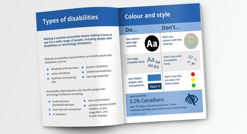 Types of disabilities and Colour and Style