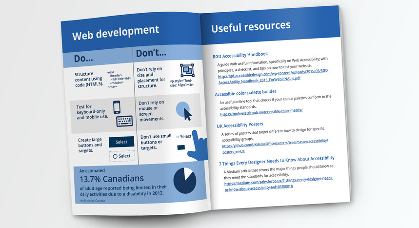 Web development and Useful resources