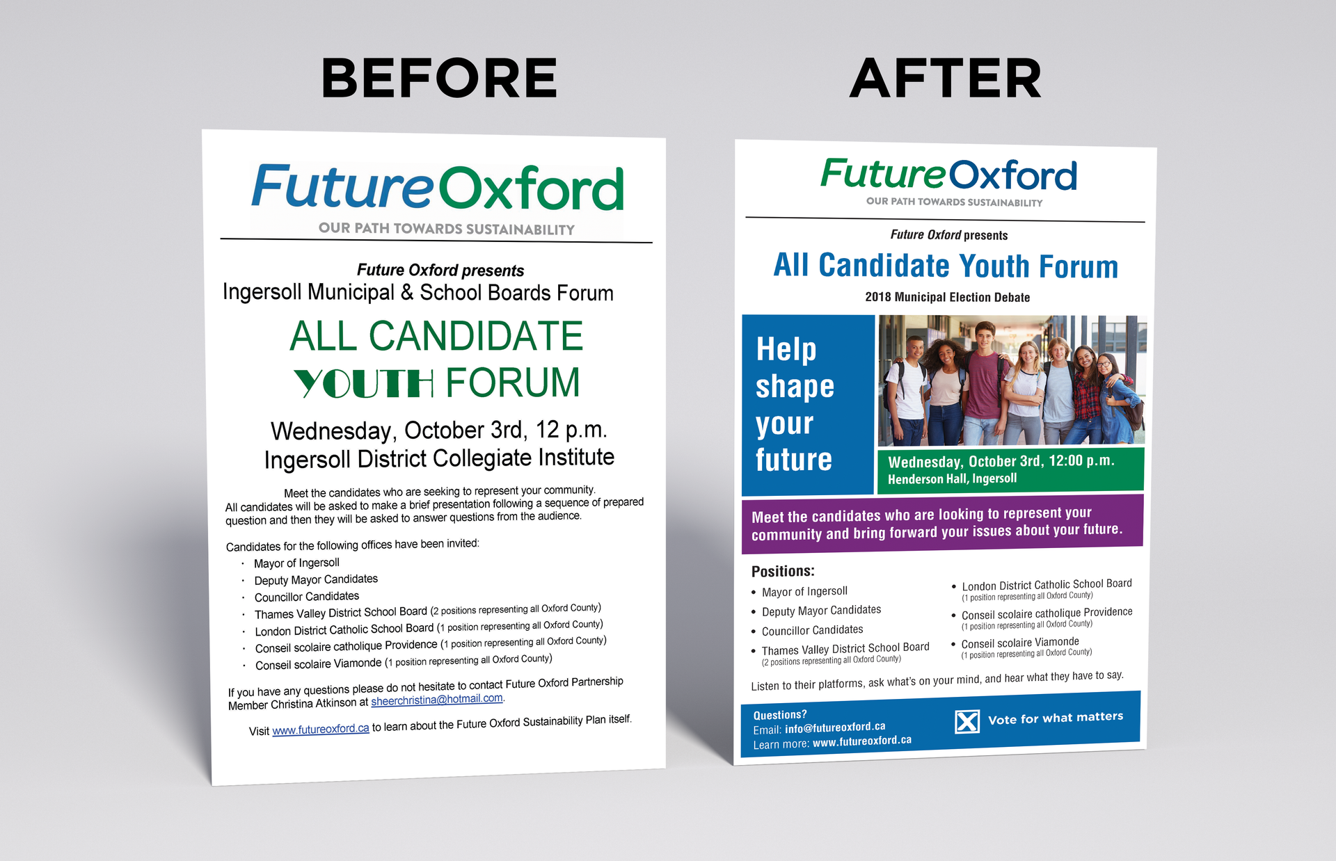Future Oxford Youth Forum