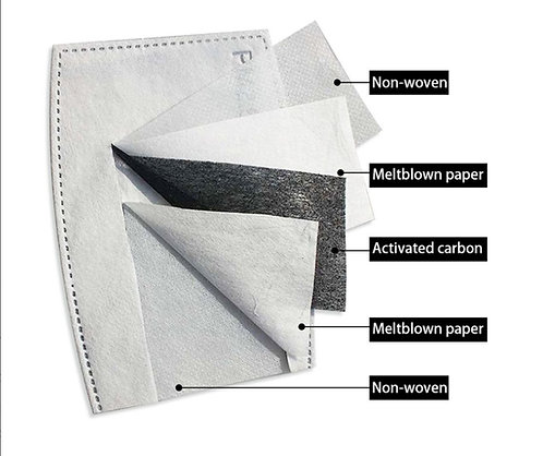 PM2.5 Activated Charcoal Carbon Filters