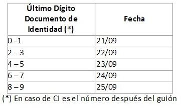 DEVOLUCION EXCEDENTES FONASA AÑO 2014