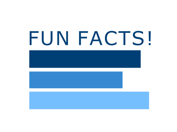 Funfacts!.png