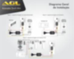 Diagrama Site Acionador Touch Mini.jpg
