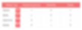 MetaCheck Gendiät Meta-Typen Vergleich CoGAP