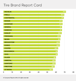 Inline_Tire_rating_Chart_12-16