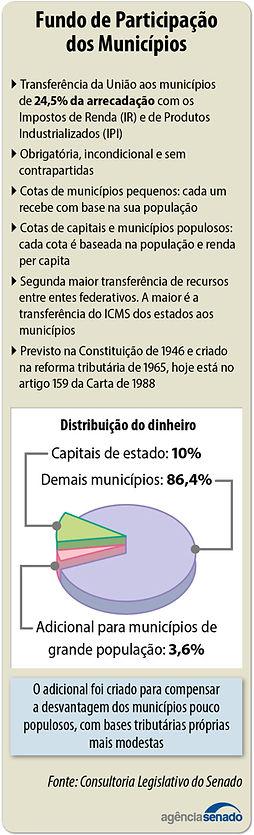 MP_938_20_FP_Municipios.jpg