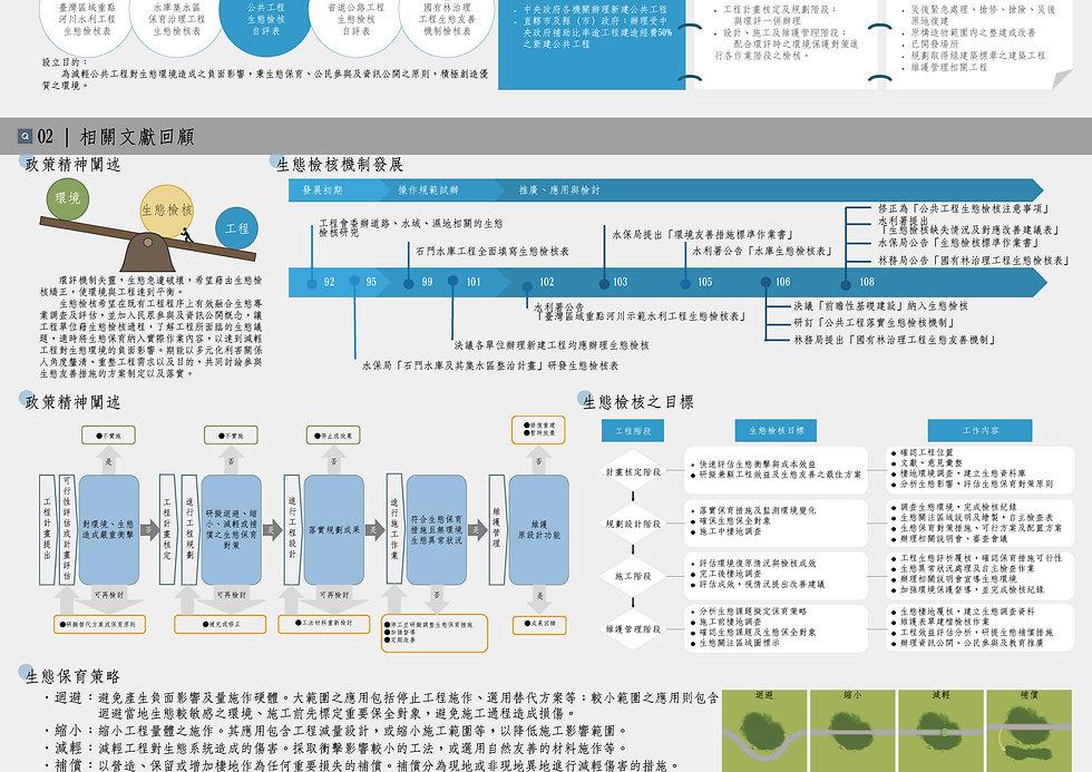 生態檢核機制及策略之探討2.jpg