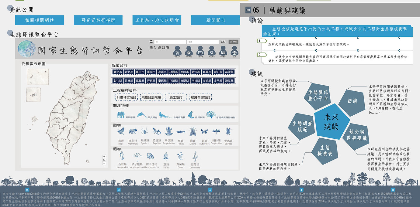 生態檢核機制及策略之探討5.jpg