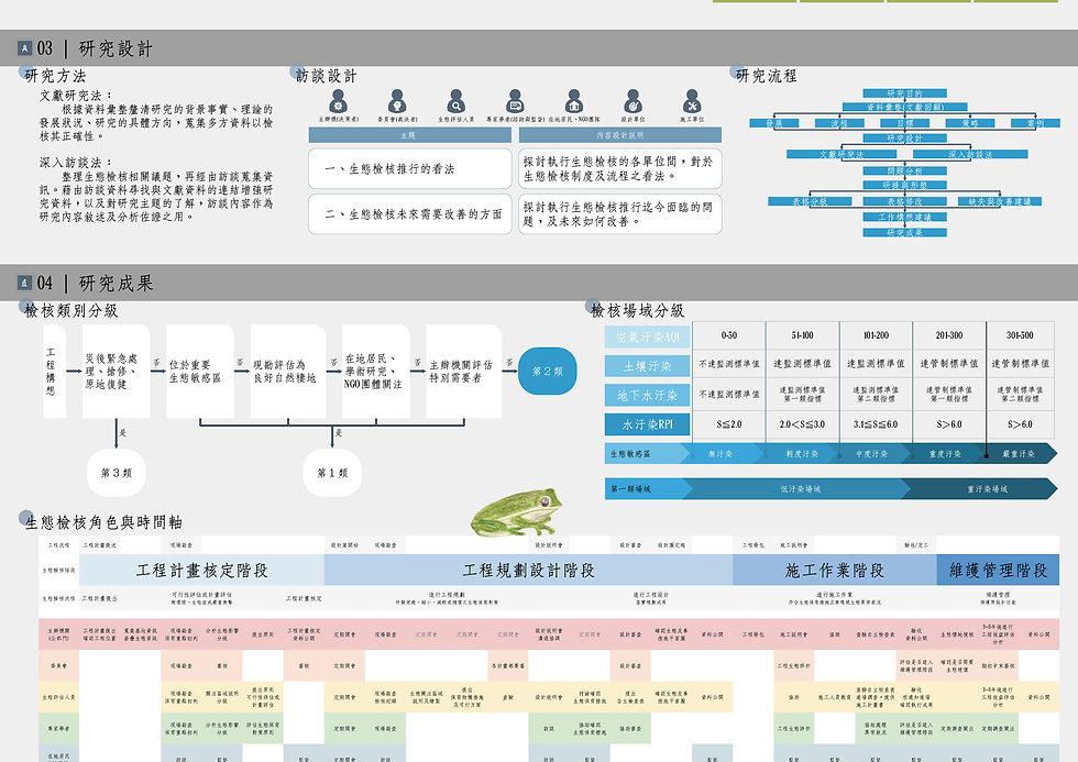 生態檢核機制及策略之探討3.jpg