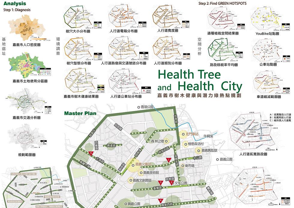 Health-Tree-and-Health-City-1.jpg