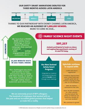 UL LLC Infographic