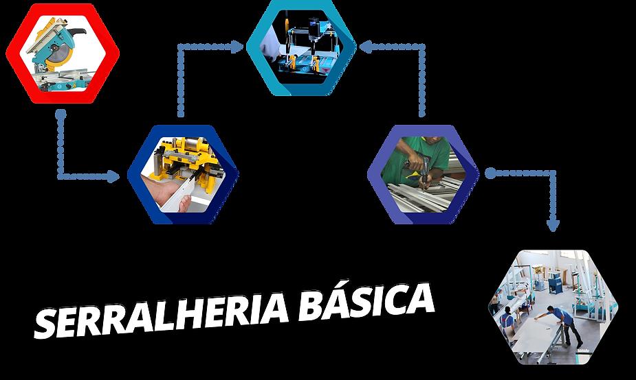 kit-serralheria-de-aluminio-basico-outle