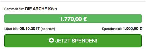 Spenden an die Arche Köln