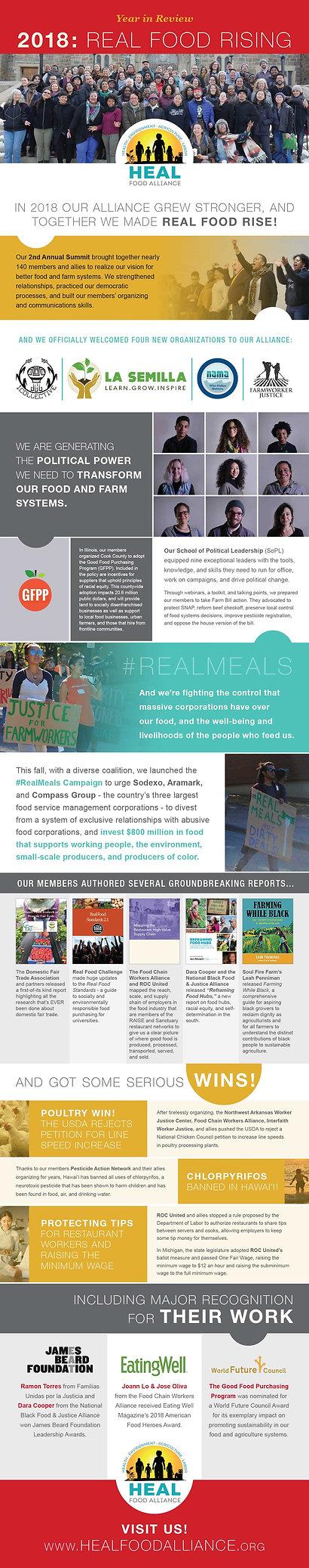 2018-HEAL_Real-Food-Rising_report.jpg