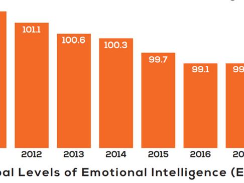 Jak jsme na tom s globální emoční inteligencí?