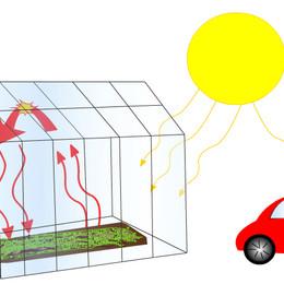 Heat Diagram