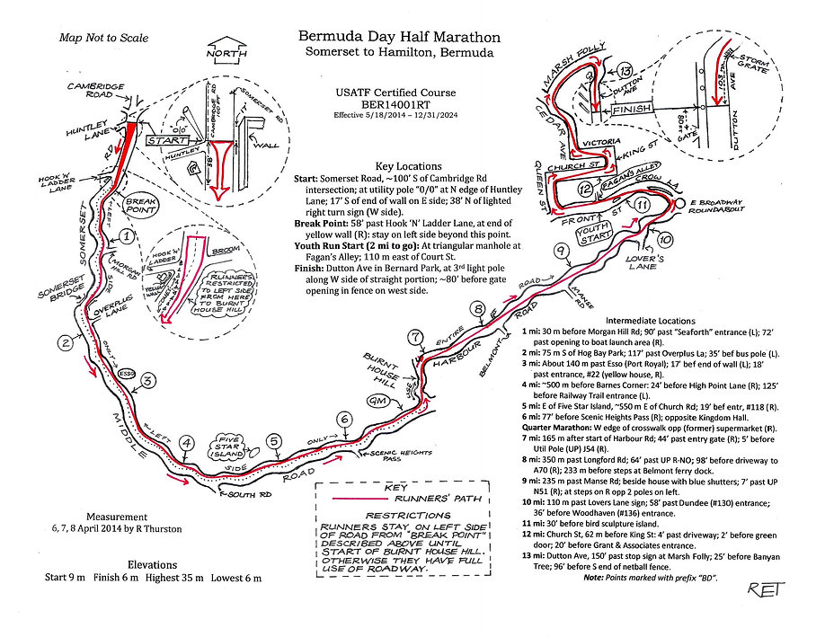 West Course Map.jpg