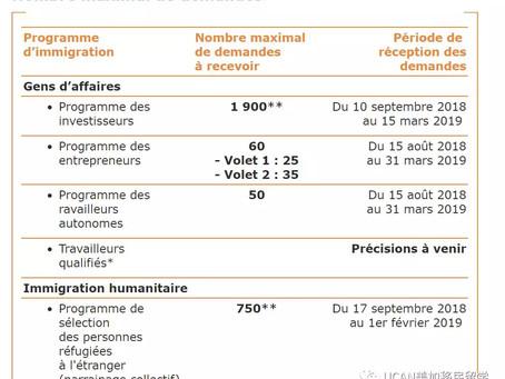 魁北克商业移民名额以及申请时间细节发布