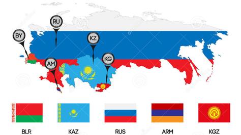 New EMF / ERGO / EMC requirements in Eurasian Economic Union (EAEU)