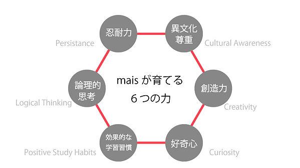 mais_6つの力_gray.jpg