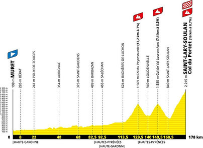 etape17-profil (1).jpg