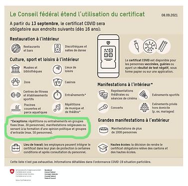 COVID CERTIFICATE UTILISATION 13 SEPTEMBRE 2021.png