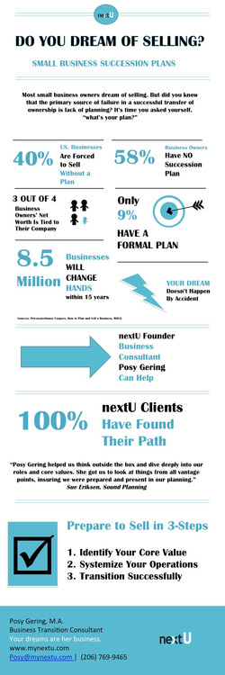 Infographic Design by Rebecca Kraus