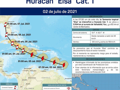 """Elsa"" se convierte en huracán, no presenta peligro para Yucatán"