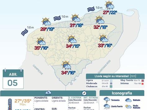 El calor extremo volverá esta semana a Yucatán