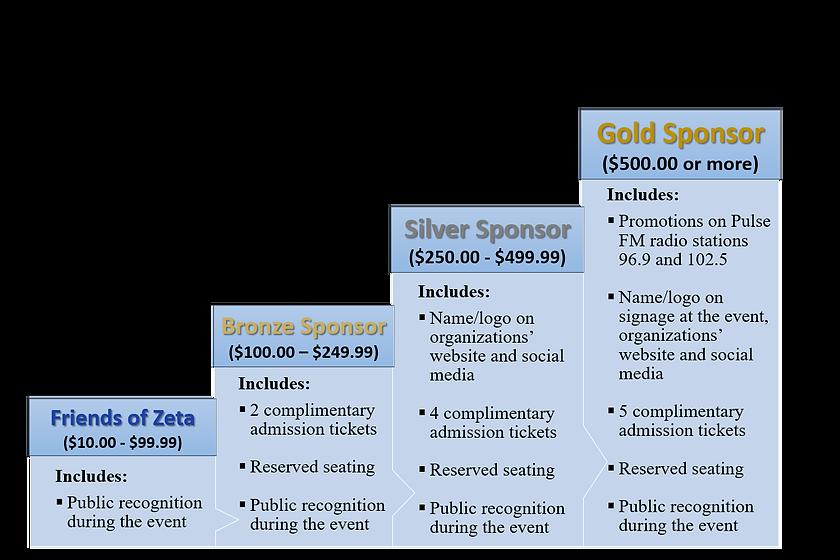 2019 MDE Sponsorship Levels.png