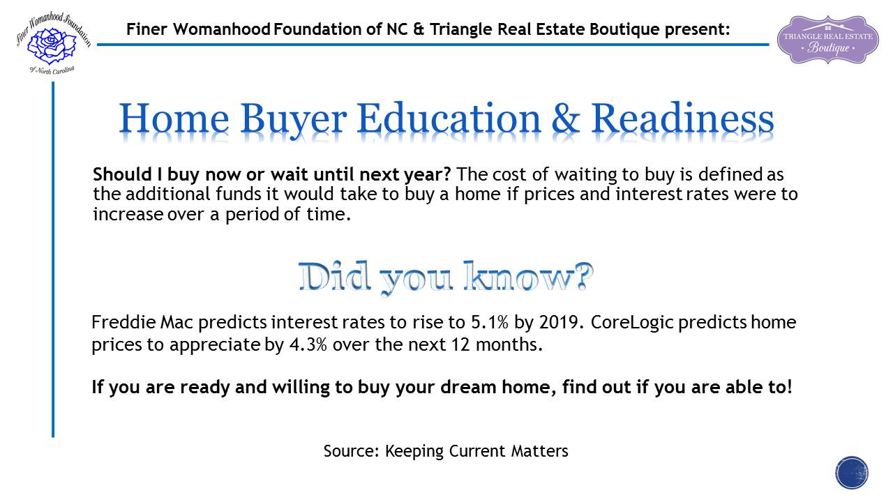 Home Buyer - Buy Now or Later.JPG