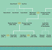 we create family trees for telling your life story