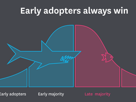 The Story Behind the Early Adopters Hub