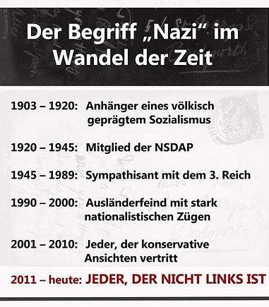 Begriff Nazi im Wandel der Zeit