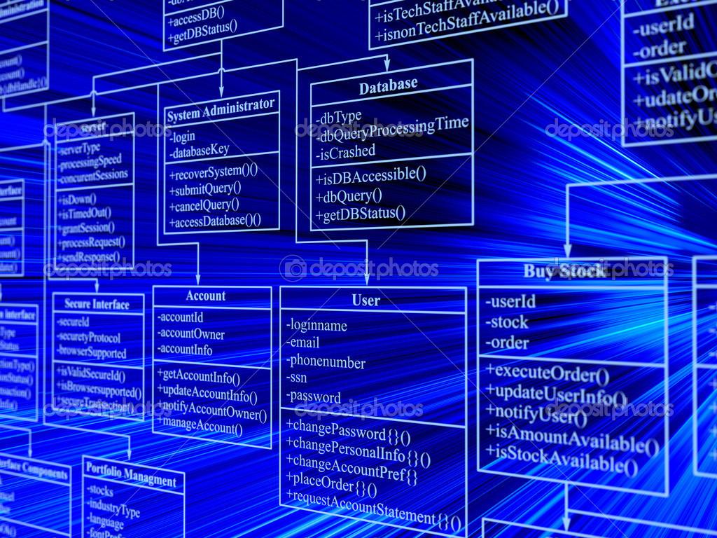 Contracted Software Development