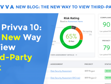 The Privva 10: The New Way to View Third-party Risk