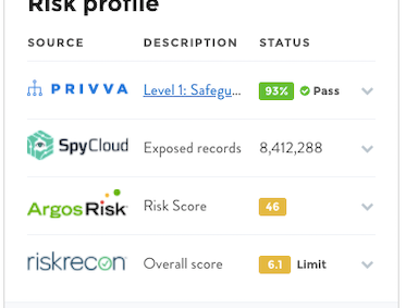Privva Introduces Continuous Risk Monitoring Partnerships with Argos Risk®, RiskRecon and SpyCloud