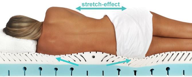 Theravital mattress – stretch-effect