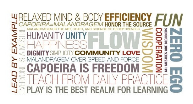 Mindful Capoeira
