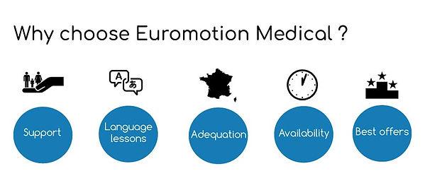 recruter un médecin européen